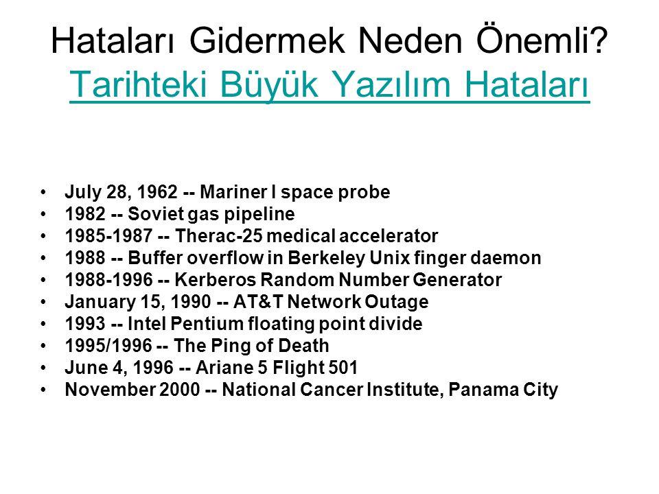 Hataları Gidermek Neden Önemli? Tarihteki Büyük Yazılım Hataları Tarihteki Büyük Yazılım Hataları July 28, 1962 -- Mariner I space probe 1982 -- Sovie