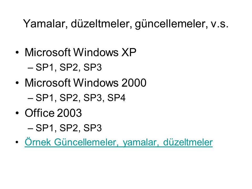 Spotting Errors (Hataların Bulunması) Keep the Layout Clear void functionname() { // Code goes here.