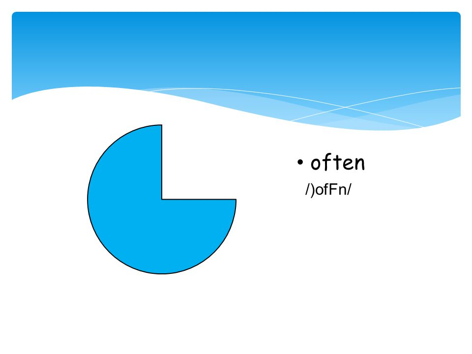 usually /)ju:GxFli/