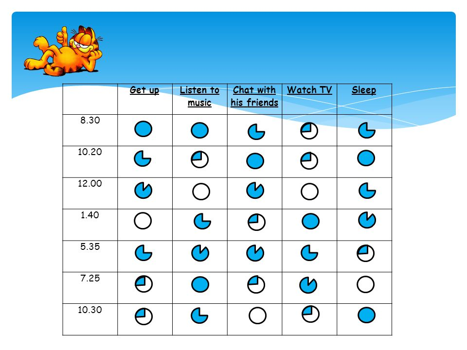 Now talk about Garfield's daily routine