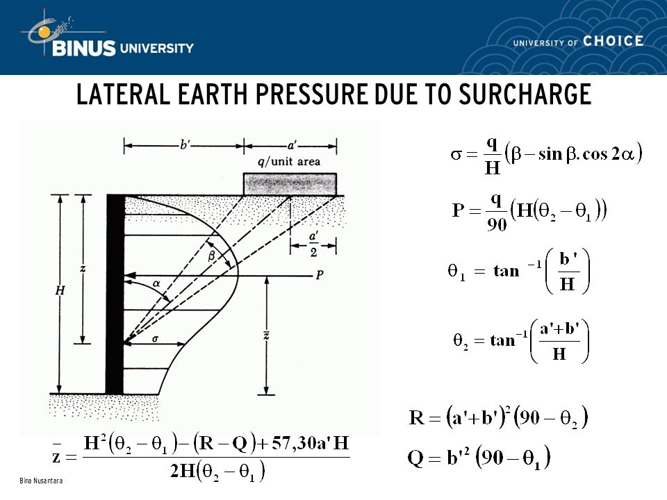Bina Nusantara PURPOSE OF LATERAL EARTH PRESSURE STABILITY ANALYSIS GRAVITY WALL AGAINST –SLIDING –OVERTURNING