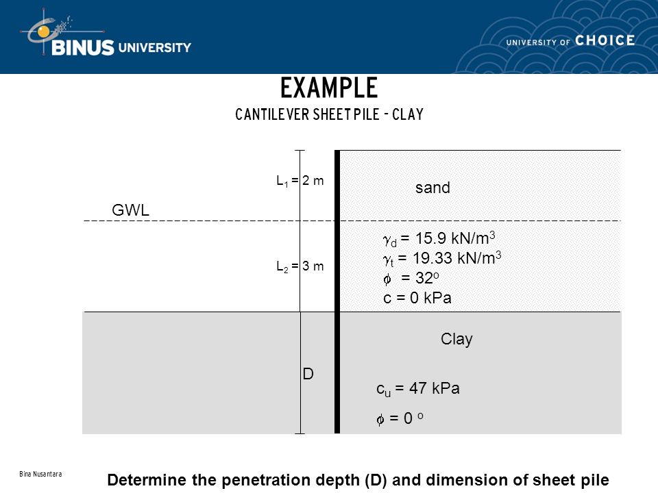 Bina Nusantara EXAMPLE CANTILEVER SHEET PILE - CLAY Step 1 (Determine k a and k p ) Step 2 (calculate p 1 and p 2 ) Step 3 (calculate P 1 and z 1 ) kPa kN/m m