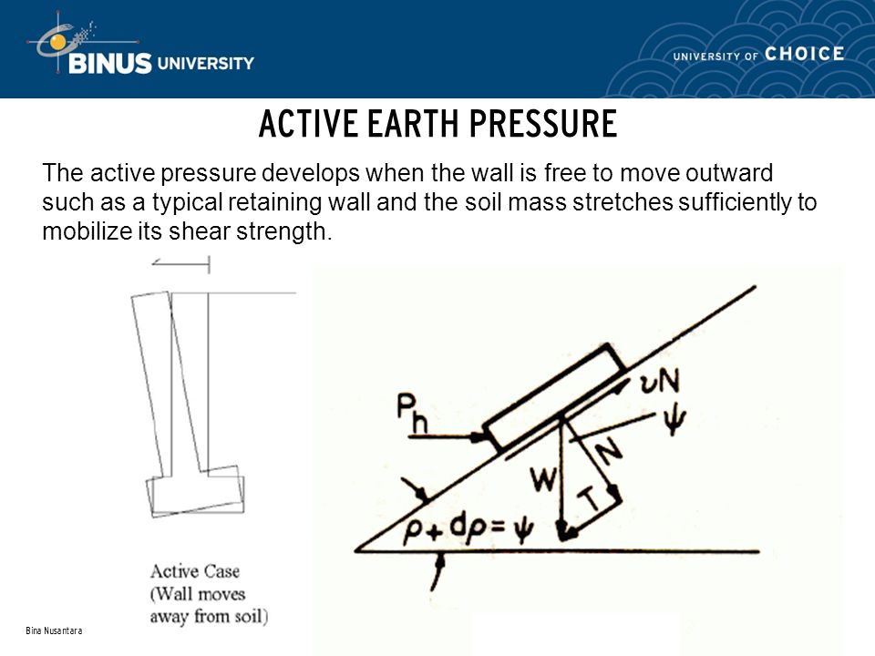 Bina Nusantara PASSIVE EARTH PRESSURE If the wall moves into the soil, then the soil mass is compressed sufficiently to mobilize its shear strength and the passive pressure develops.