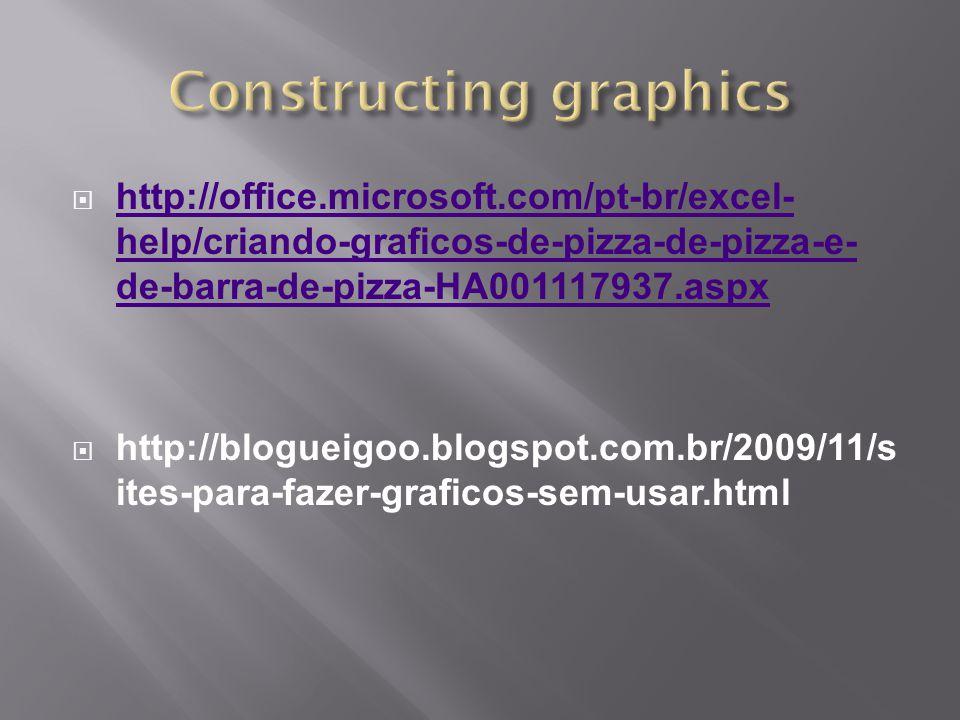  http://office.microsoft.com/pt-br/excel- help/criando-graficos-de-pizza-de-pizza-e- de-barra-de-pizza-HA001117937.aspx http://office.microsoft.com/pt-br/excel- help/criando-graficos-de-pizza-de-pizza-e- de-barra-de-pizza-HA001117937.aspx  http://blogueigoo.blogspot.com.br/2009/11/s ites-para-fazer-graficos-sem-usar.html