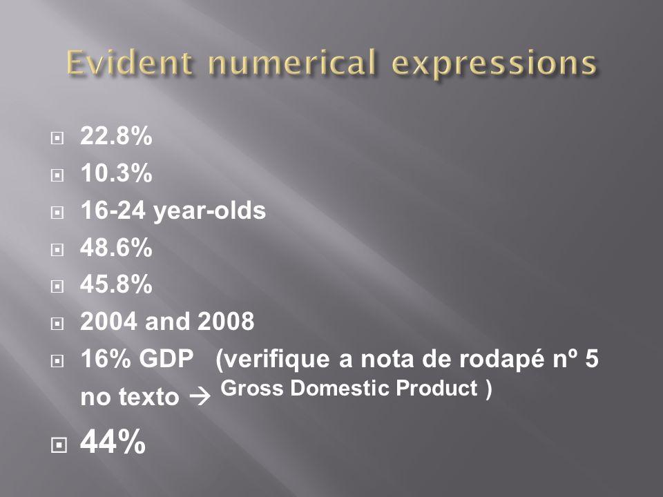  22.8%  10.3%  16-24 year-olds  48.6%  45.8%  2004 and 2008  16% GDP (verifique a nota de rodapé nº 5 no texto  Gross Domestic Product )  44%