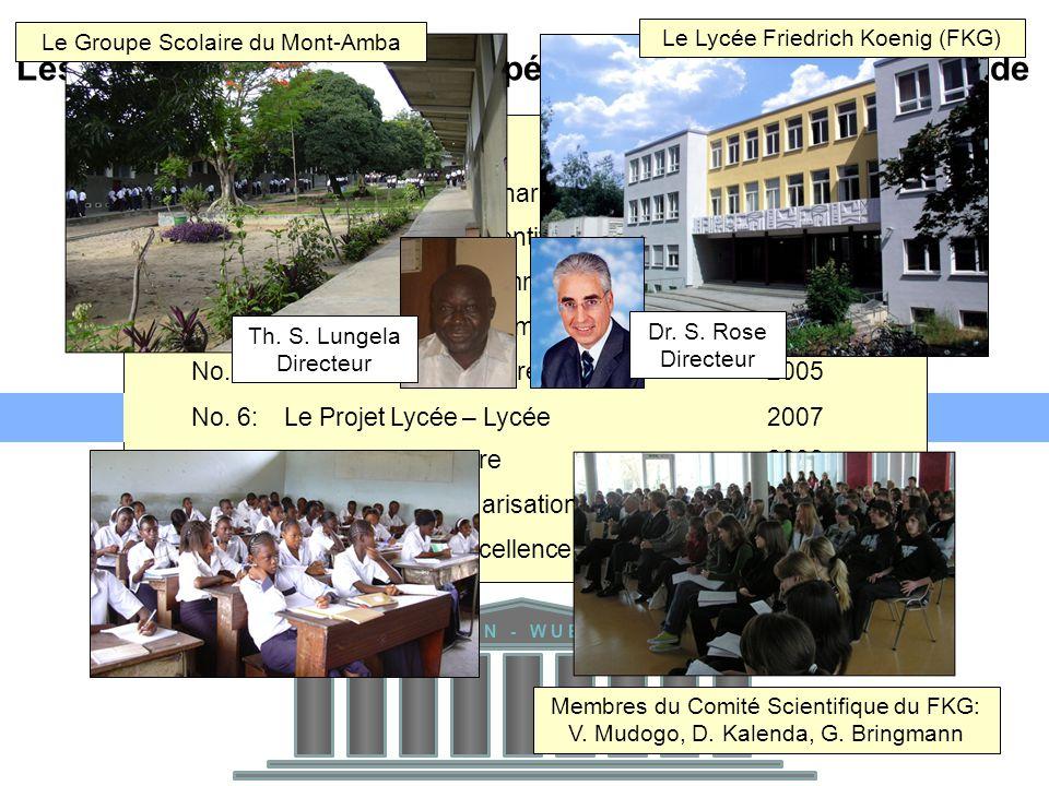 No.1:Le Contrat de Partenariat2003 No. 2:La Coopération Scientifique1994 No.