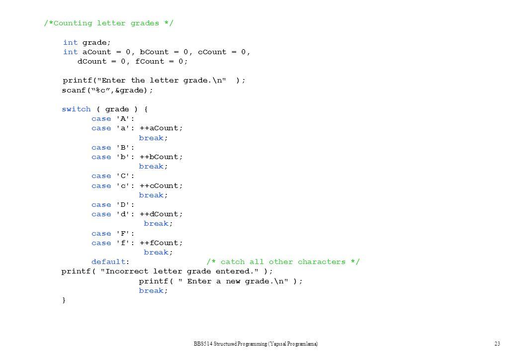 BBS514 Structured Programming (Yapısal Programlama)22 The switch Multiple-Selection Structure true false...... case a case a action(s)break case b cas