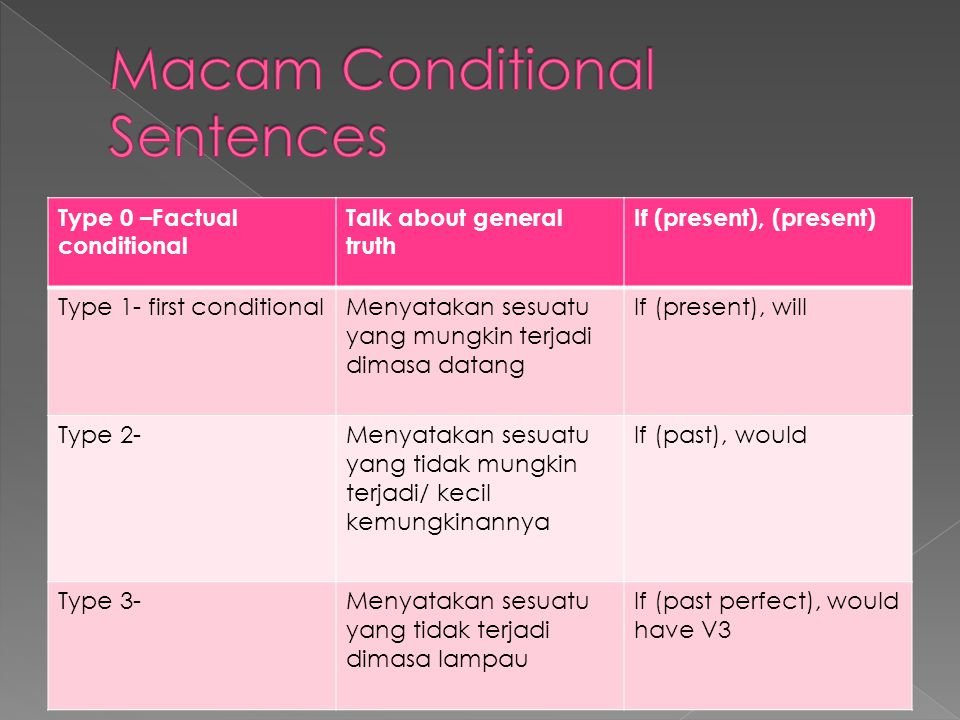 Type 0 –Factual conditional Talk about general truth If (present), (present) Type 1- first conditionalMenyatakan sesuatu yang mungkin terjadi dimasa d
