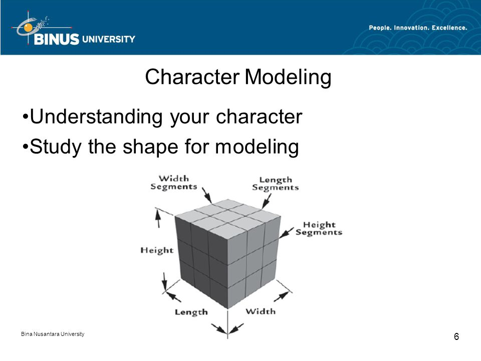 Bina Nusantara University 6 Character Modeling Understanding your character Study the shape for modeling