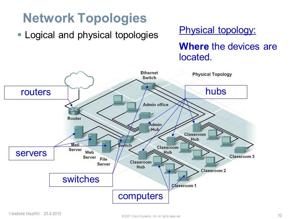 Valašské Meziříčí 25.4.2015 10 © 2007 Cisco Systems, Inc. All rights reserved. Network Topologies  Logical and physical topologies Physical topology: