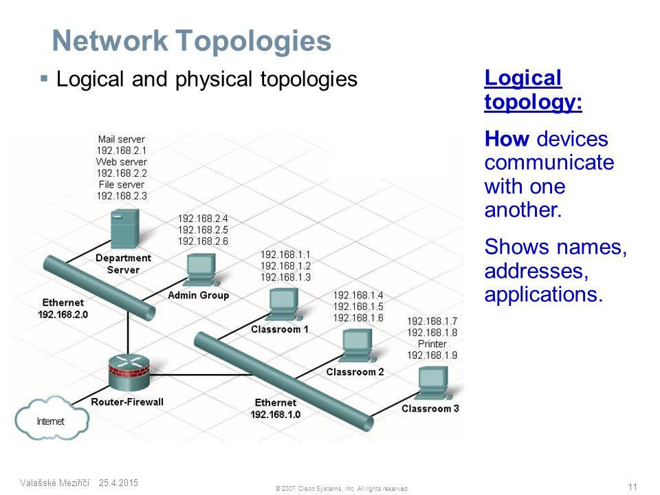 Valašské Meziříčí 25.4.2015 11 © 2007 Cisco Systems, Inc. All rights reserved. Network Topologies  Logical and physical topologies Logical topology: