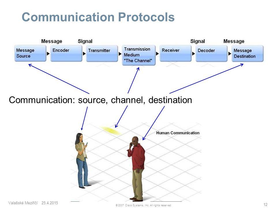 Valašské Meziříčí 25.4.2015 12 © 2007 Cisco Systems, Inc. All rights reserved. Communication Protocols Communication: source, channel, destination