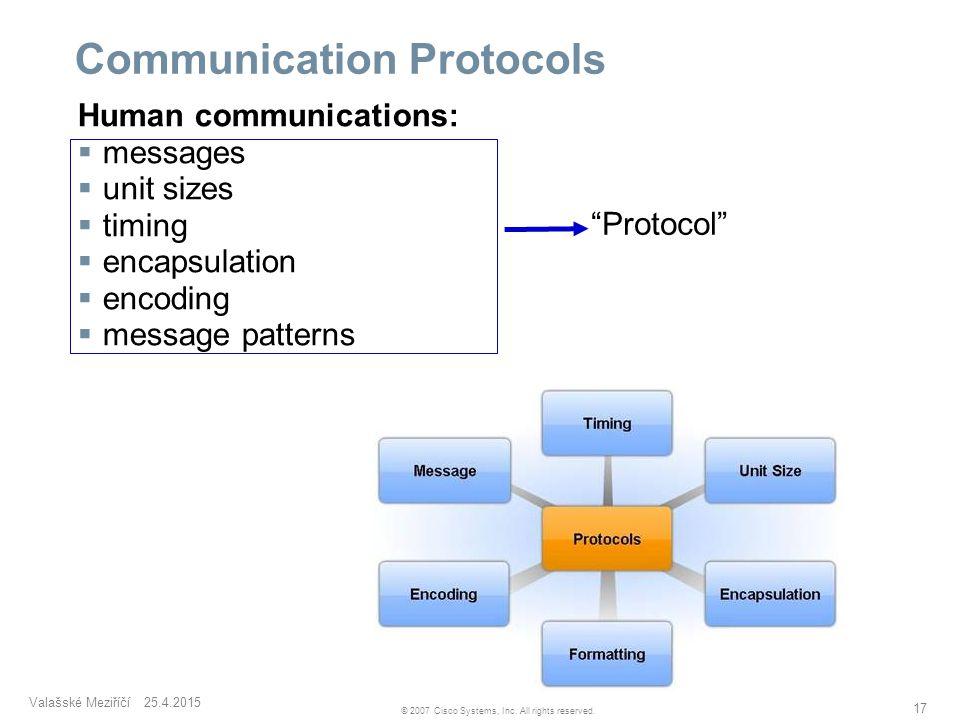 Valašské Meziříčí 25.4.2015 17 © 2007 Cisco Systems, Inc. All rights reserved. Communication Protocols Human communications:  messages  unit sizes 