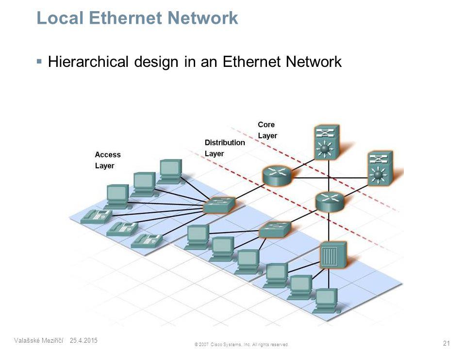 Valašské Meziříčí 25.4.2015 21 © 2007 Cisco Systems, Inc. All rights reserved. Local Ethernet Network  Hierarchical design in an Ethernet Network