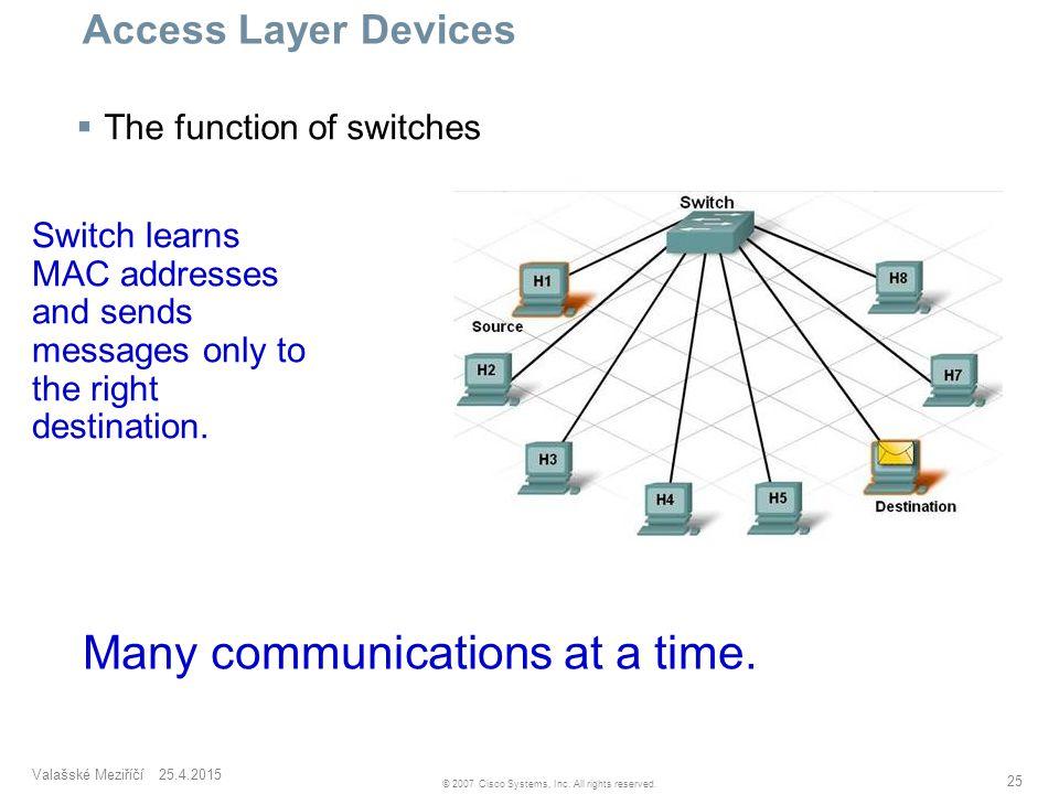 Valašské Meziříčí 25.4.2015 25 © 2007 Cisco Systems, Inc. All rights reserved. Access Layer Devices  The function of switches Switch learns MAC addre