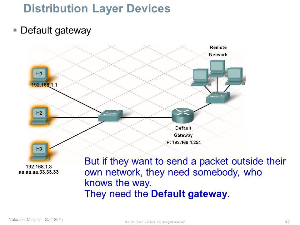 Valašské Meziříčí 25.4.2015 28 © 2007 Cisco Systems, Inc. All rights reserved. Distribution Layer Devices  Default gateway 192.168.1.1 192.168.1.3 aa