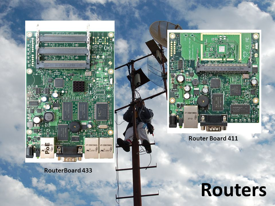 Routers RouterBoard 433 Router Board 411