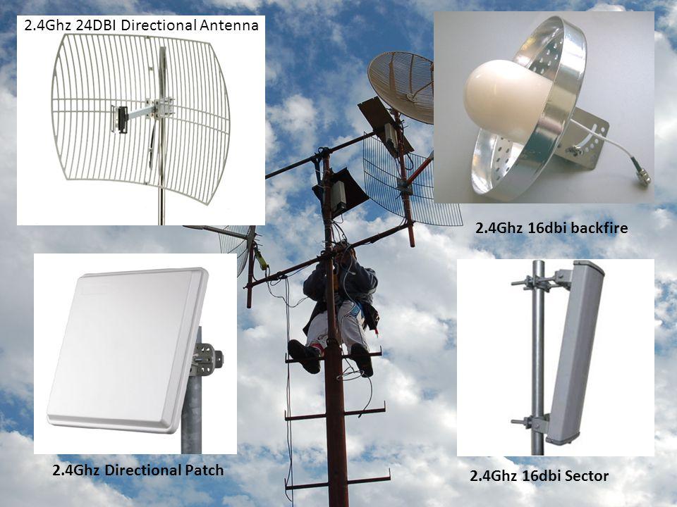 2.4Ghz 24DBI Directional Antenna 2.4Ghz 16dbi backfire 2.4Ghz Directional Patch 2.4Ghz 16dbi Sector