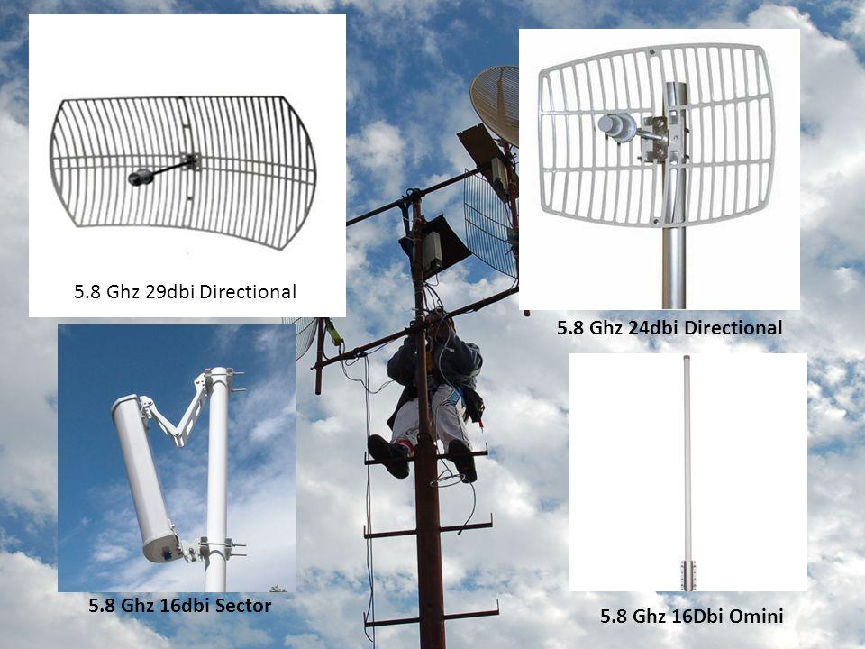5.8 Ghz 29dbi Directional 5.8 Ghz 24dbi Directional 5.8 Ghz 16dbi Sector 5.8 Ghz 16Dbi Omini