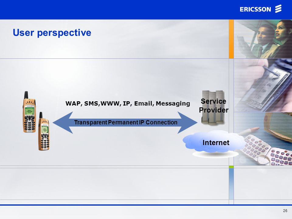25 GPRS – Network Architecture GGSN – Gateway GPRS Support Node –Interface towards external (packet) data networks –Packet routing to SGSNs SGSN – Serving GPRS Support Node –Packet routing to/from SGSN service areas –Control, session mgt, mobility mgt, ciphering/ authentication –Signaling exchange with MSC/VLR