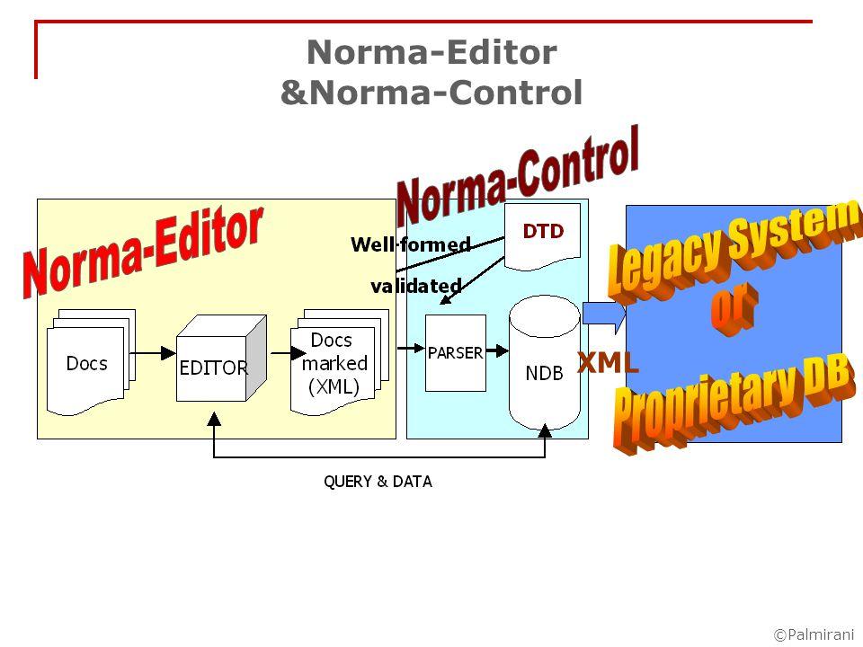 ©Palmirani Norma-Editor &Norma-Control XML