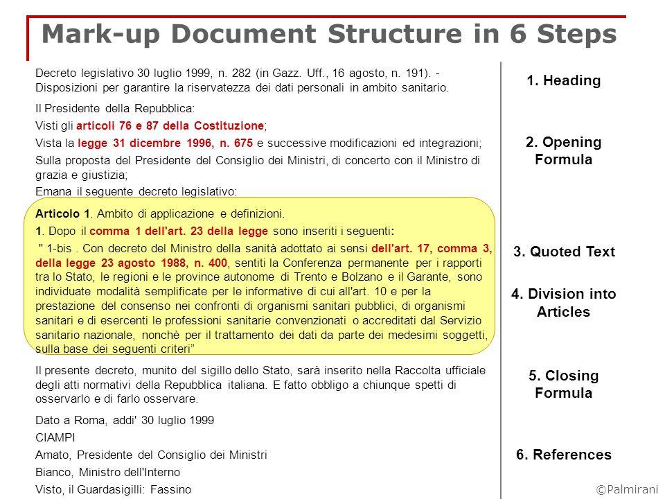 ©Palmirani Mark-up Document Structure in 6 Steps Decreto legislativo 30 luglio 1999, n.