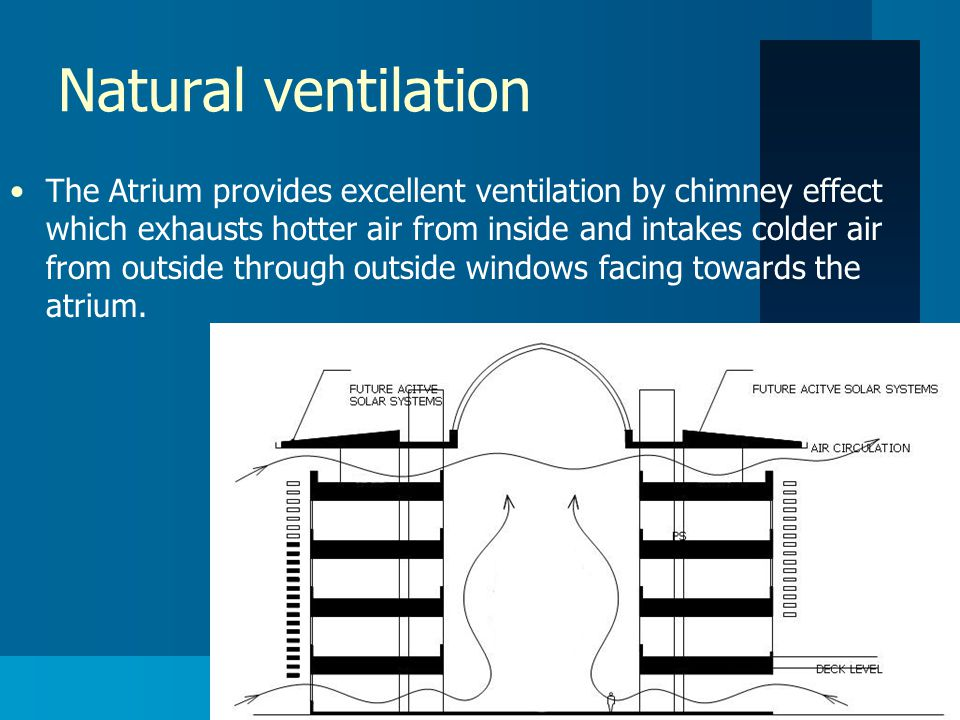 Natural ventilation The Atrium provides excellent ventilation by chimney effect which exhausts hotter air from inside and intakes colder air from outside through outside windows facing towards the atrium.