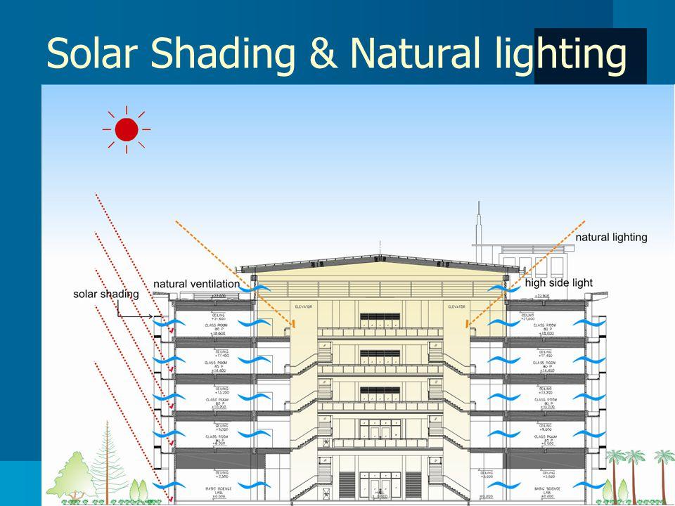 Solar Shading & Natural lighting