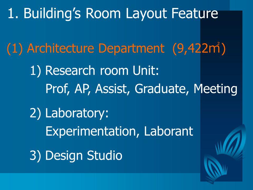 1. Building's Room Layout Feature 1) Research room Unit: Prof, AP, Assist, Graduate, Meeting 2) Laboratory: Experimentation, Laborant 3) Design Studio