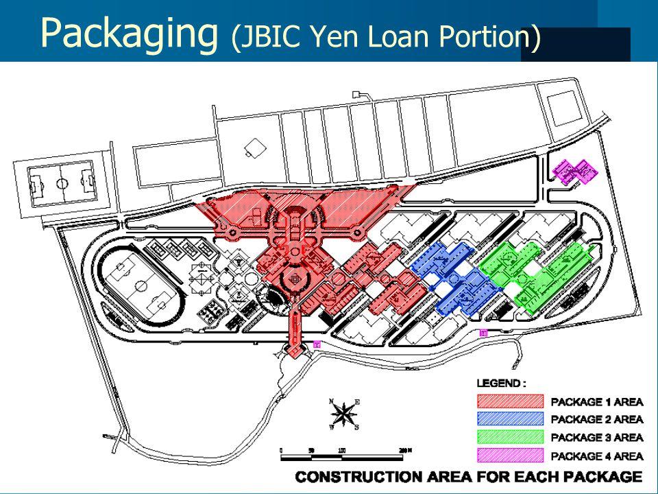 Packaging (JBIC Yen Loan Portion)