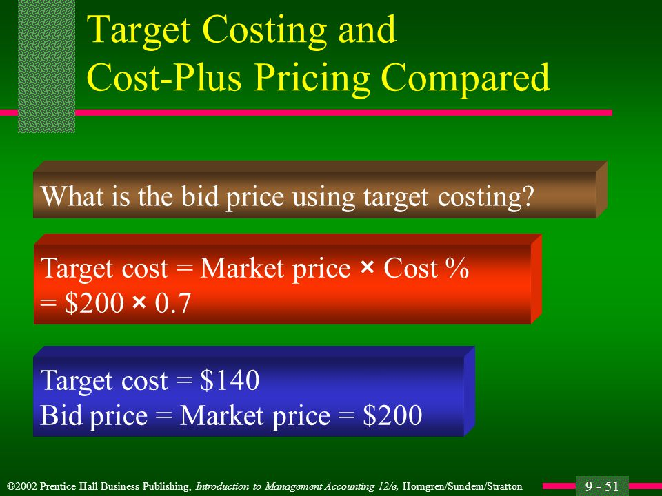 ©2002 Prentice Hall Business Publishing, Introduction to Management Accounting 12/e, Horngren/Sundem/Stratton 9 - 51 Target Costing and Cost-Plus Pricing Compared Target cost = Market price × Cost % = $200 × 0.7 Target cost = $140 Bid price = Market price = $200 What is the bid price using target costing