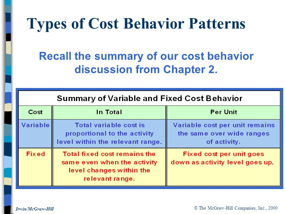 © The McGraw-Hill Companies, Inc., 2000 Irwin/McGraw-Hill Types of Cost Behavior Patterns Recall the summary of our cost behavior discussion from Chapter 2.