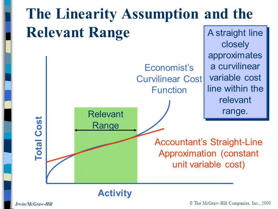 © The McGraw-Hill Companies, Inc., 2000 Irwin/McGraw-Hill Activity Total Cost Relevant Range The Linearity Assumption and the Relevant Range Accountant's Straight-Line Approximation (constant unit variable cost) Economist's Curvilinear Cost Function A straight line closely approximates a curvilinear variable cost line within the relevant range.