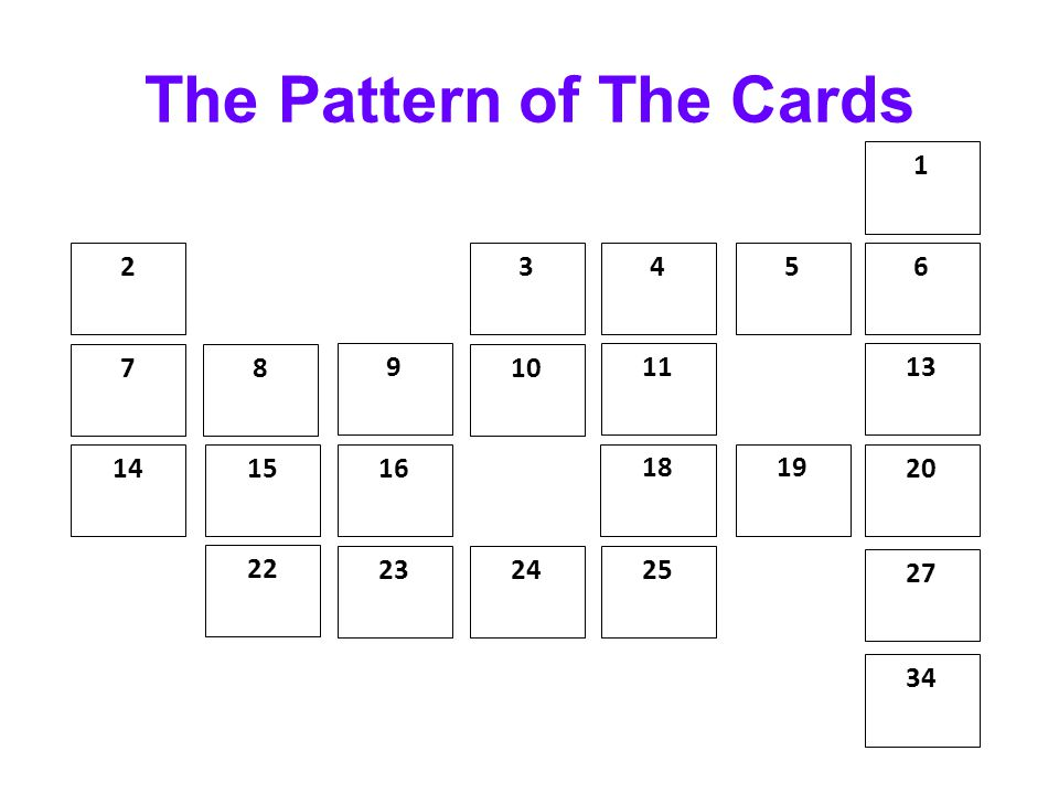 The Pattern of The Cards 87 25 1514 11 19 22 2 23 16 9 24 5 10 3 18 4 34 27 20 13 6 1