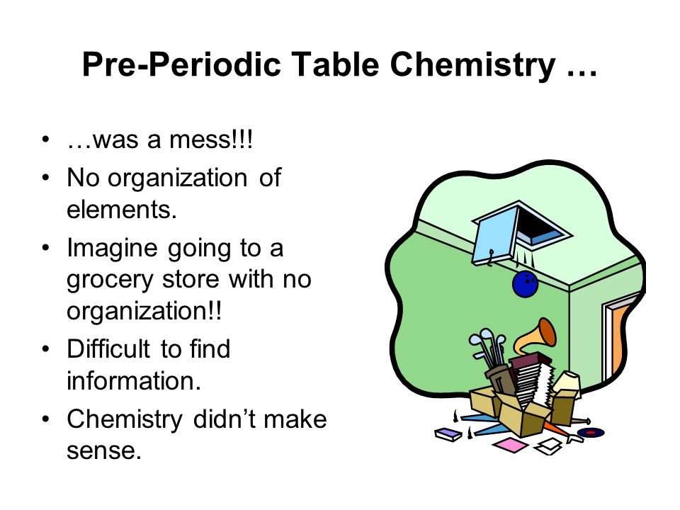 Pre-Periodic Table Chemistry … …was a mess!!. No organization of elements.