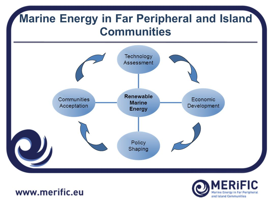 Communities Acceptation Policy Shaping Economic Development Technology Assessment Renewable Marine Energy