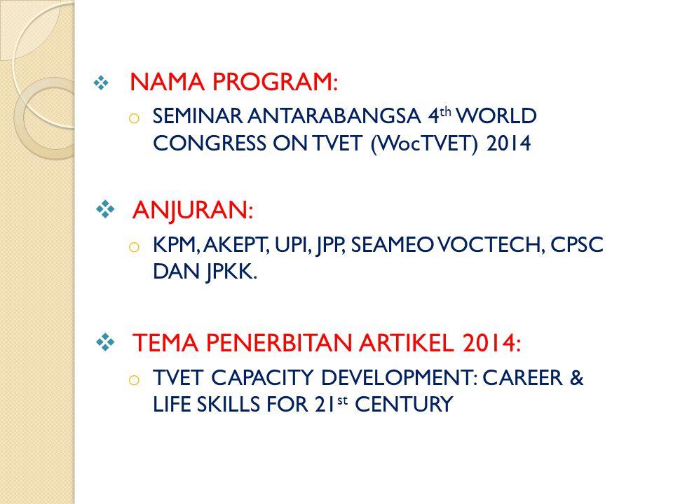  NAMA PROGRAM: o SEMINAR ANTARABANGSA 4 th WORLD CONGRESS ON TVET (WocTVET) 2014  ANJURAN: o KPM, AKEPT, UPI, JPP, SEAMEO VOCTECH, CPSC DAN JPKK.