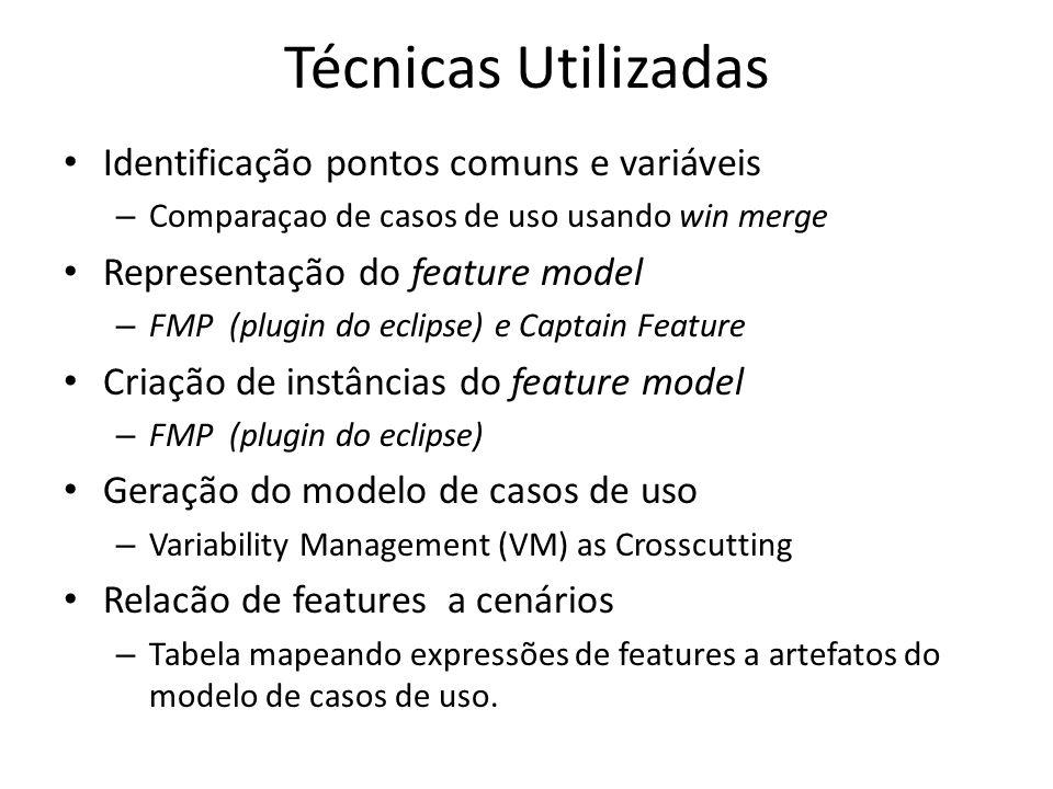 Técnicas Utilizadas Identificação pontos comuns e variáveis – Comparaçao de casos de uso usando win merge Representação do feature model – FMP (plugin