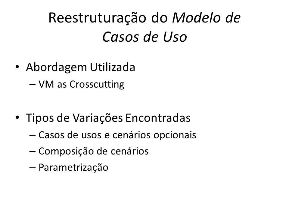 Reestruturação do Modelo de Casos de Uso Abordagem Utilizada – VM as Crosscutting Tipos de Variações Encontradas – Casos de usos e cenários opcionais