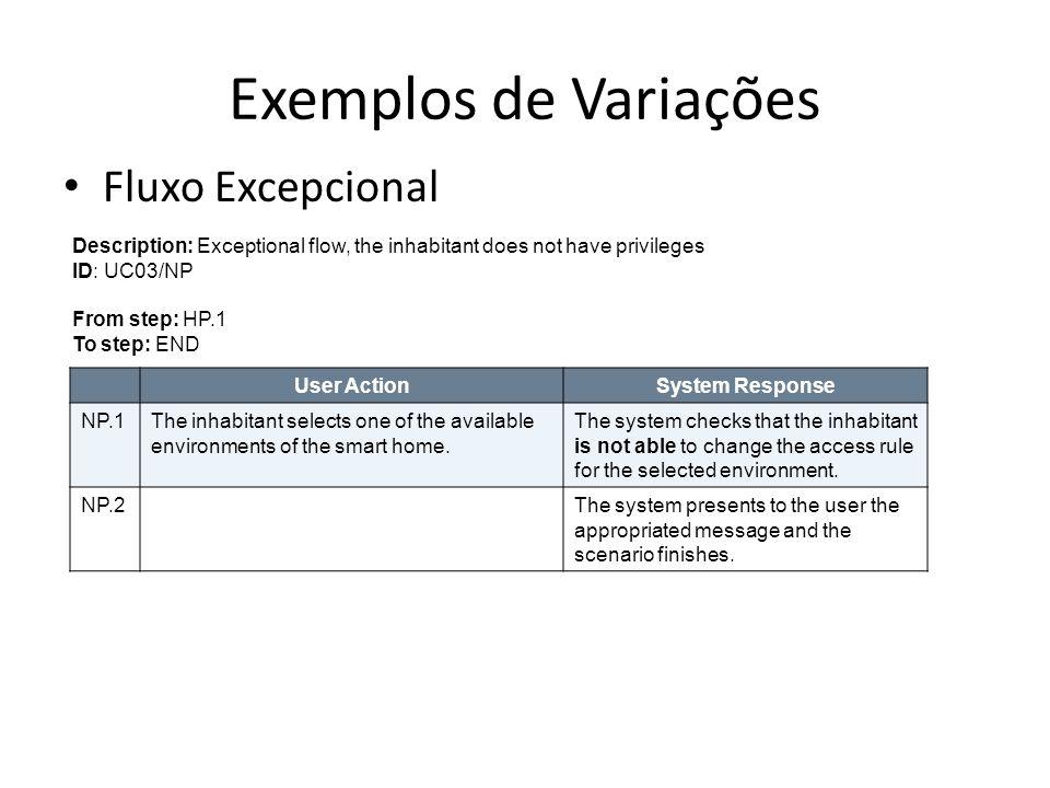 Exemplos de Variações Composição de Cenários Detect an attempt of intrude.
