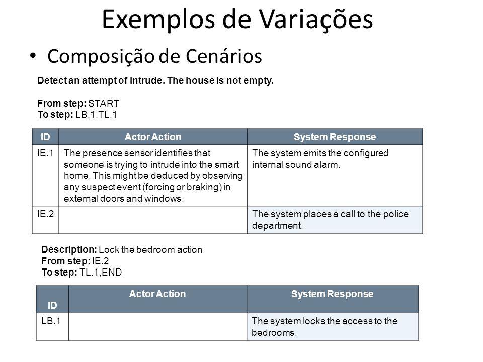 Exemplos de Variações Composição de Cenários Detect an attempt of intrude. The house is not empty. From step: START To step: LB.1,TL.1 IDActor ActionS