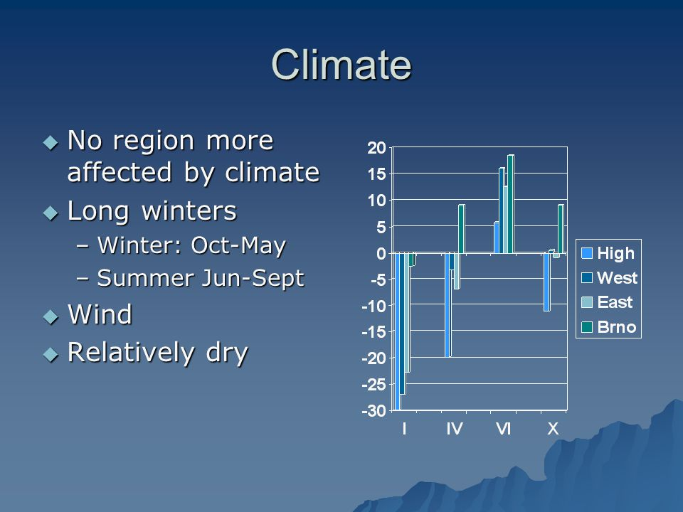 Climate  No region more affected by climate  Long winters –Winter: Oct-May –Summer Jun-Sept  Wind  Relatively dry