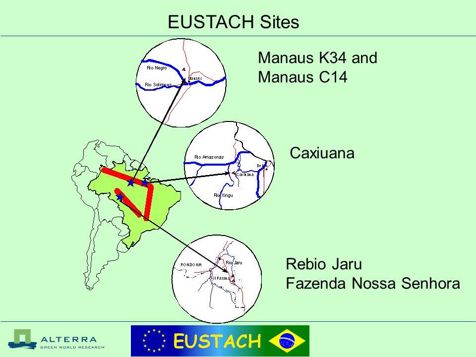 EUSTACH Sites Manaus K34 and Manaus C14 Caxiuana Rebio Jaru Fazenda Nossa Senhora