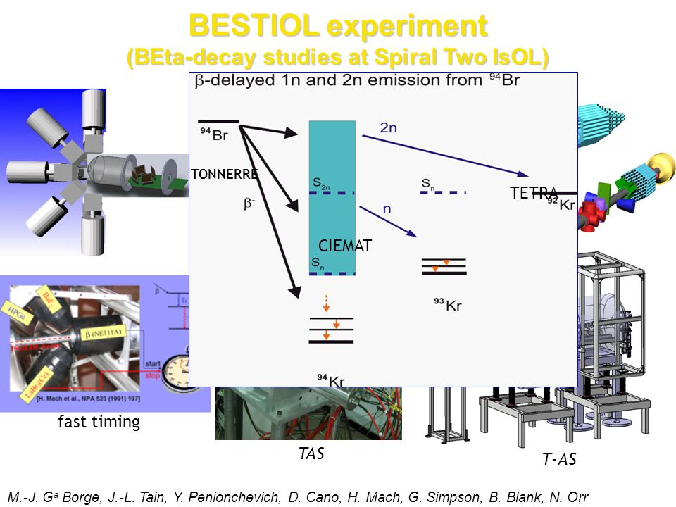 BESTIOL experiment (BEta-decay studies at Spiral Two IsOL) M.-J.