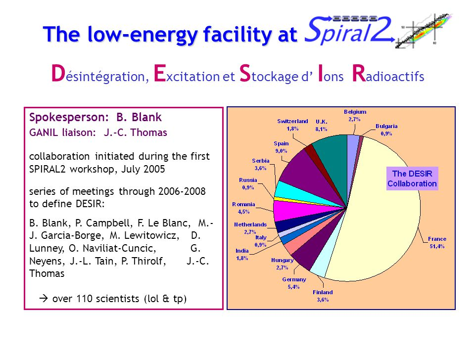 The low-energy facility at SPIRAL2 Spokesperson: B. Blank GANIL liaison: J.-C. Thomas collaboration initiated during the first SPIRAL2 workshop, July