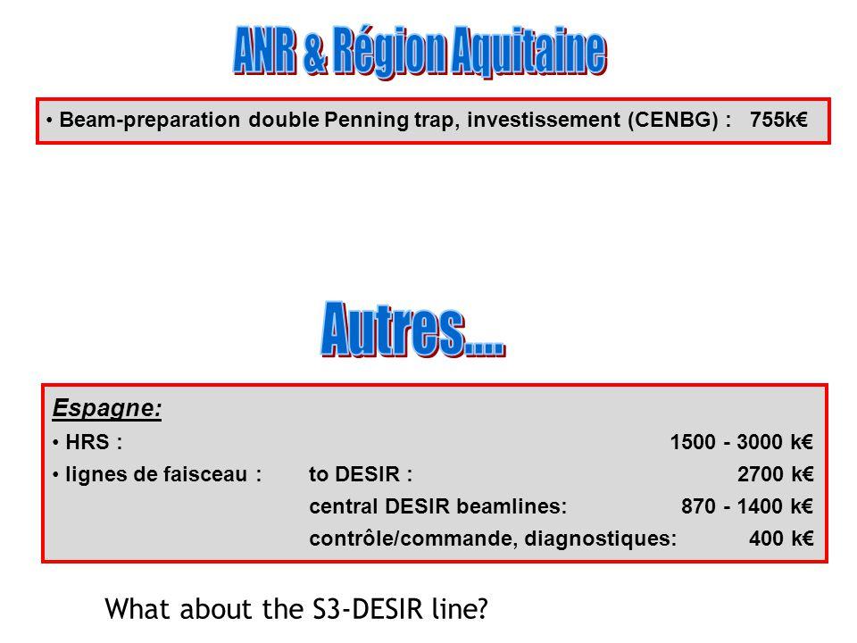 Beam-preparation double Penning trap, investissement (CENBG) : 755k€ Espagne: HRS : 1500 - 3000 k€ lignes de faisceau :to DESIR : 2700 k€ central DESIR beamlines: 870 - 1400 k€ contrôle/commande, diagnostiques: 400 k€ What about the S3-DESIR line