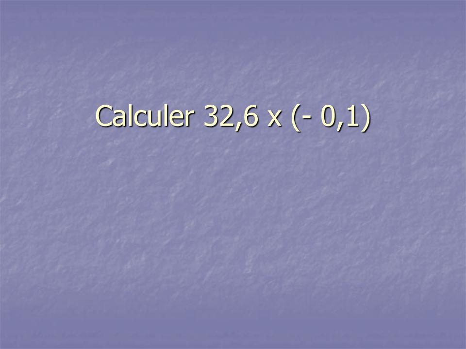 Calculer 32,6 x (- 0,1)