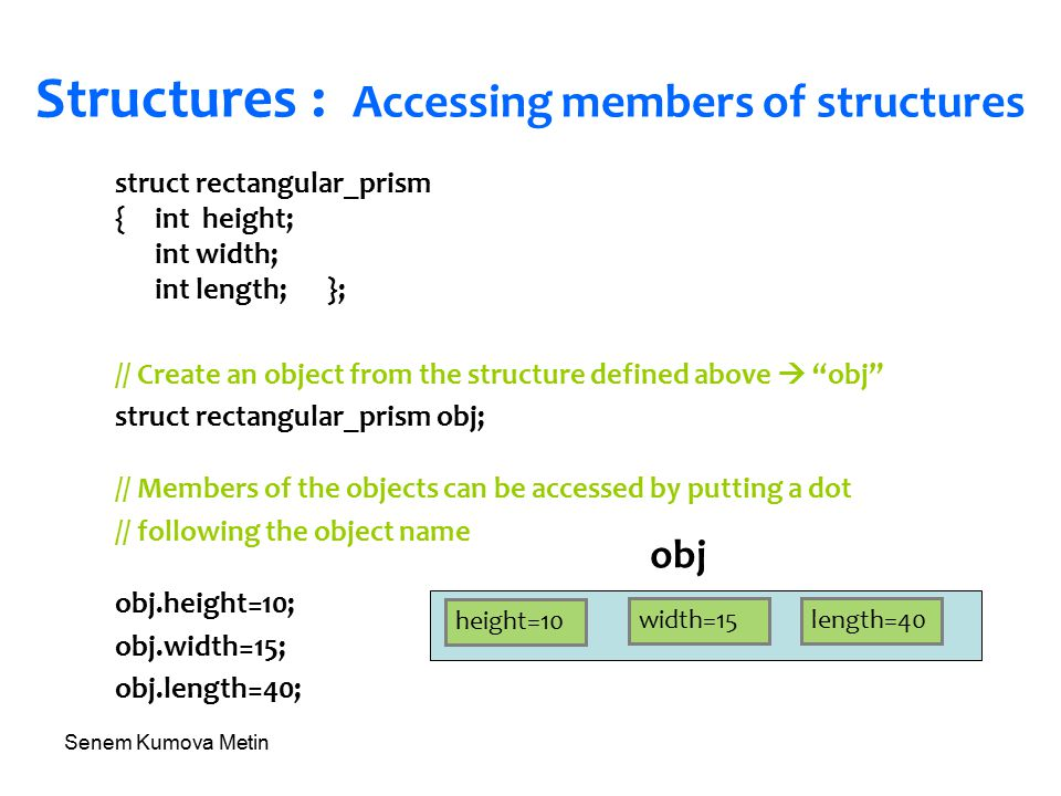 Senem Kumova Metin Structures : Accessing members of structures struct rectangular_prism {int height; int width; int length;}; // Create an object from the structure defined above  obj struct rectangular_prism obj; // Members of the objects can be accessed by putting a dot // following the object name obj.height=10; obj.width=15; obj.length=40; obj height=10 length=40width=15