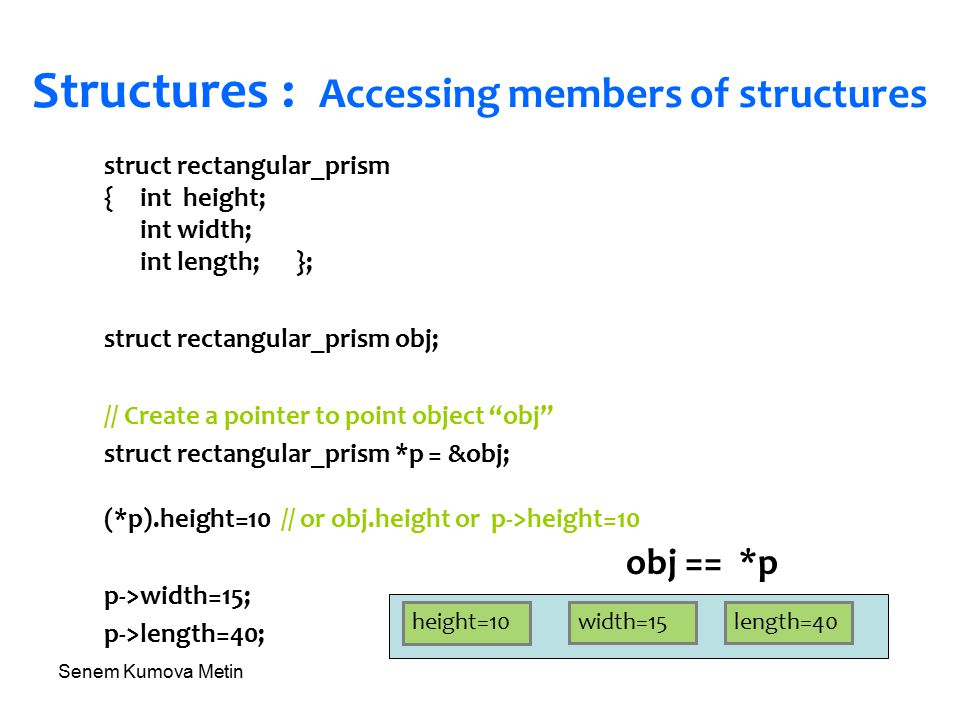 Senem Kumova Metin Structures : Accessing members of structures struct rectangular_prism {int height; int width; int length;}; struct rectangular_prism obj; // Create a pointer to point object obj struct rectangular_prism *p = &obj; (*p).height=10 // or obj.height or p->height=10 p->width=15; p->length=40; obj == *p height=10 length=40width=15