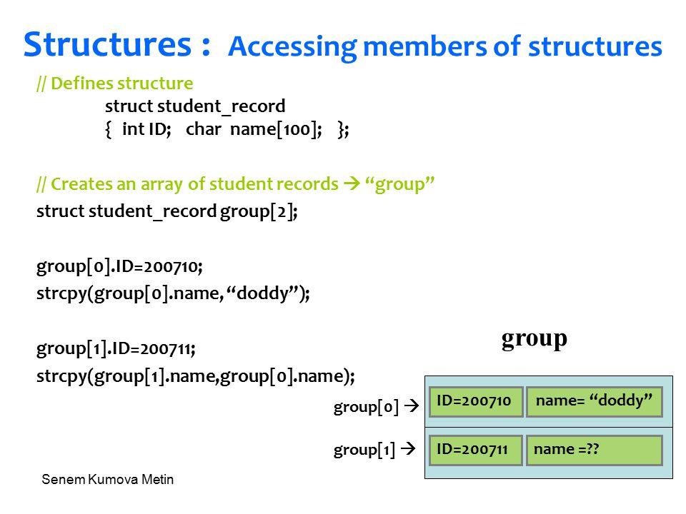 Senem Kumova Metin Structures : Accessing members of structures // Defines structure struct student_record { int ID; char name[100]; }; // Creates an array of student records  group struct student_record group[2]; group[0].ID=200710; strcpy(group[0].name, doddy ); group[1].ID=200711; strcpy(group[1].name,group[0].name); group ID=200710name= doddy ID=200711name =?.